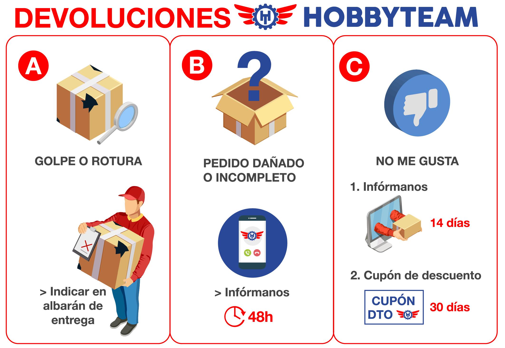 Devoluciones y reembolsos Hobbyteam